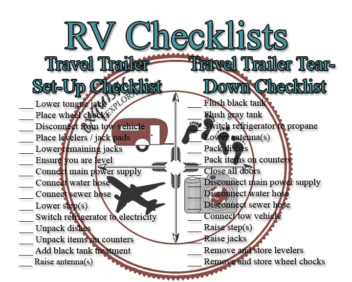 RV Set-Up Checklist #fulltimeRVing #RVliving #RVlifestyle #howto